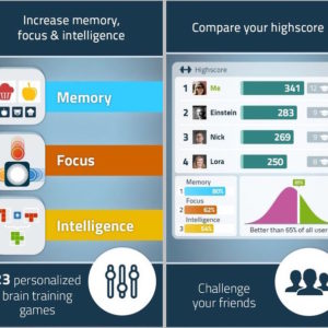 NEURONATION Brain Training App, NEURONATION Gehirntraining App